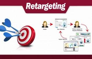 Retargeting Companies