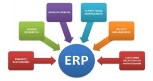 ERP Softwares