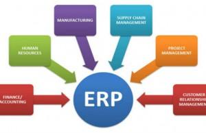 ERP Softwares
