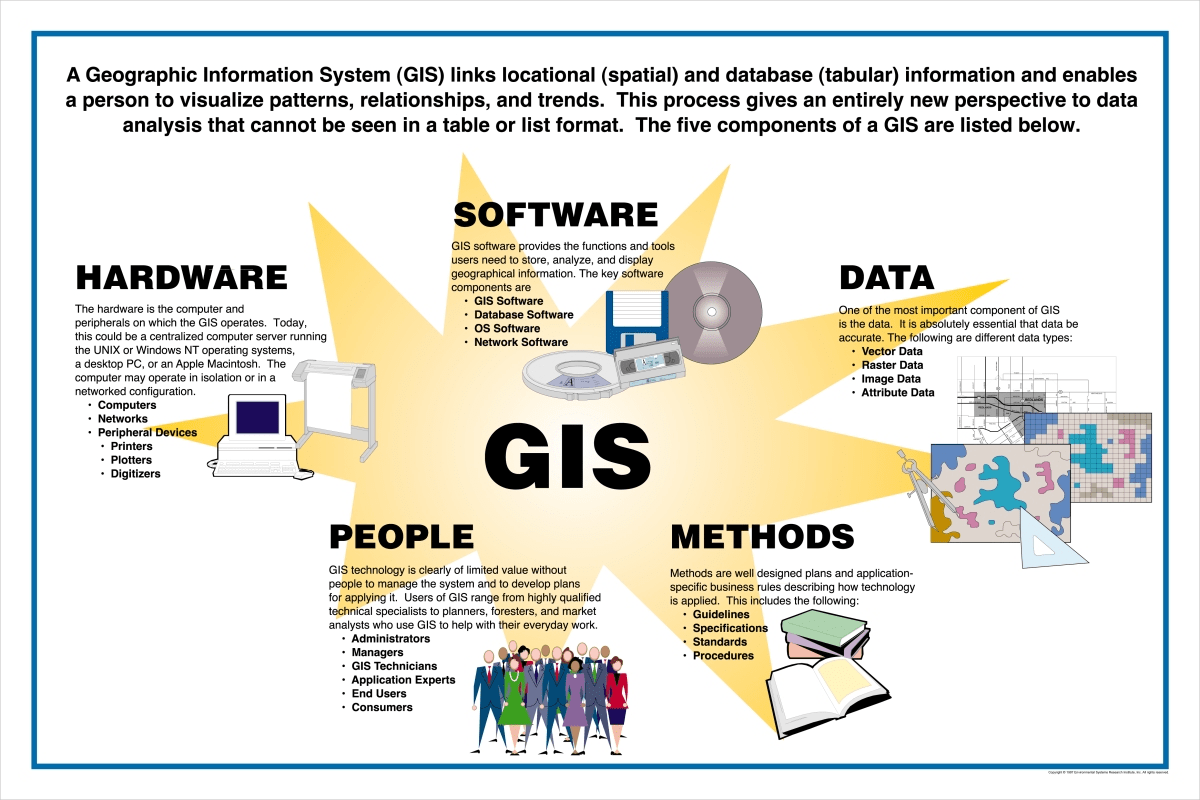 More About Integrated Business Software System